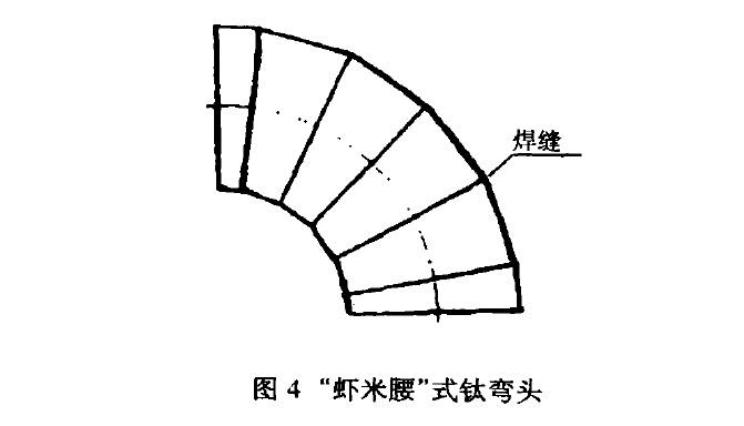 虾米腰式钛弯头